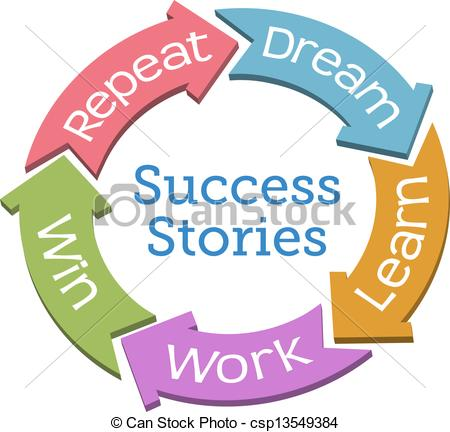 Vector of Success dream work win cycle arrows.