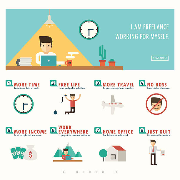 Work From Home Clip Art, Vector Images & Illustrations.