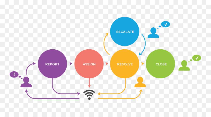 Workflow Diagram png download.