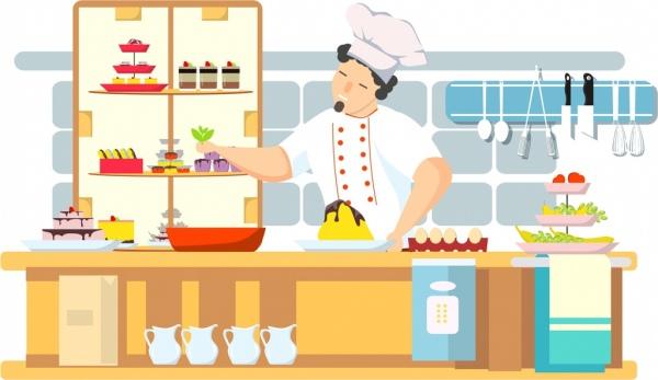 Cooking clipart kitchen work, Cooking kitchen work.