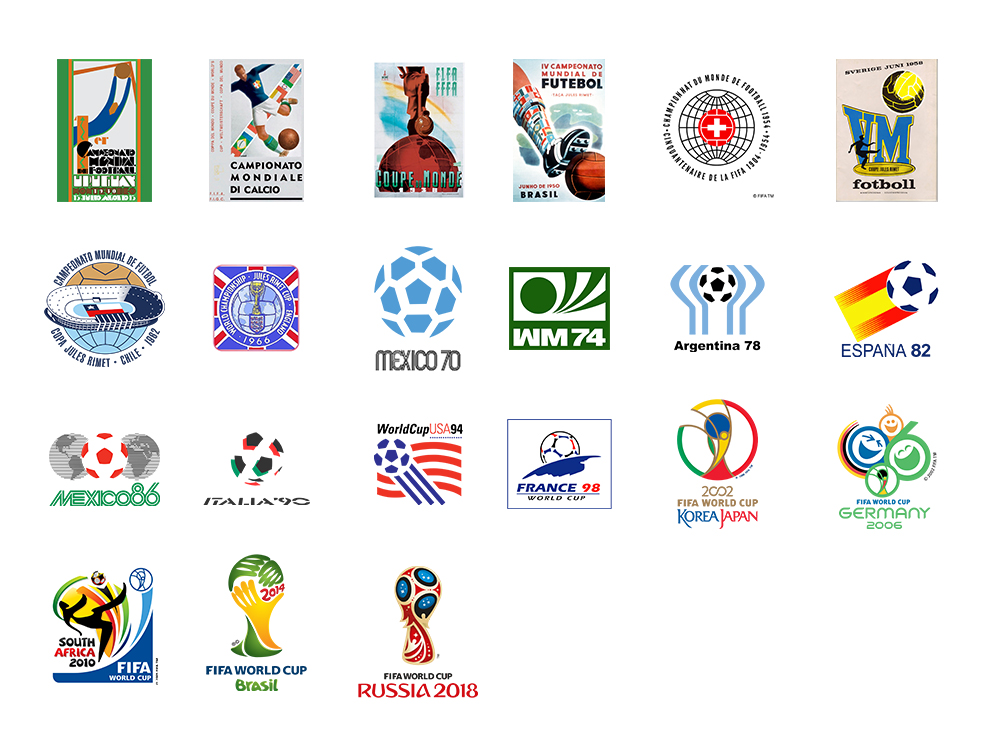 The World Cup Logo Evolution.