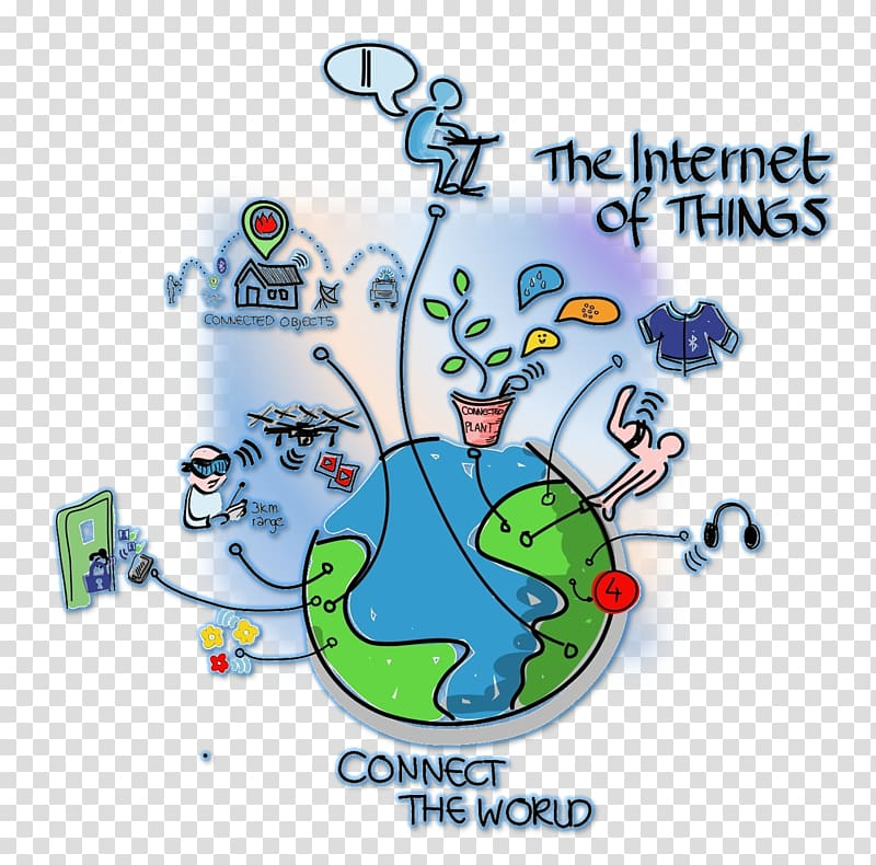 Internet of Things Trity Technologies Sdn Bhd Industry.