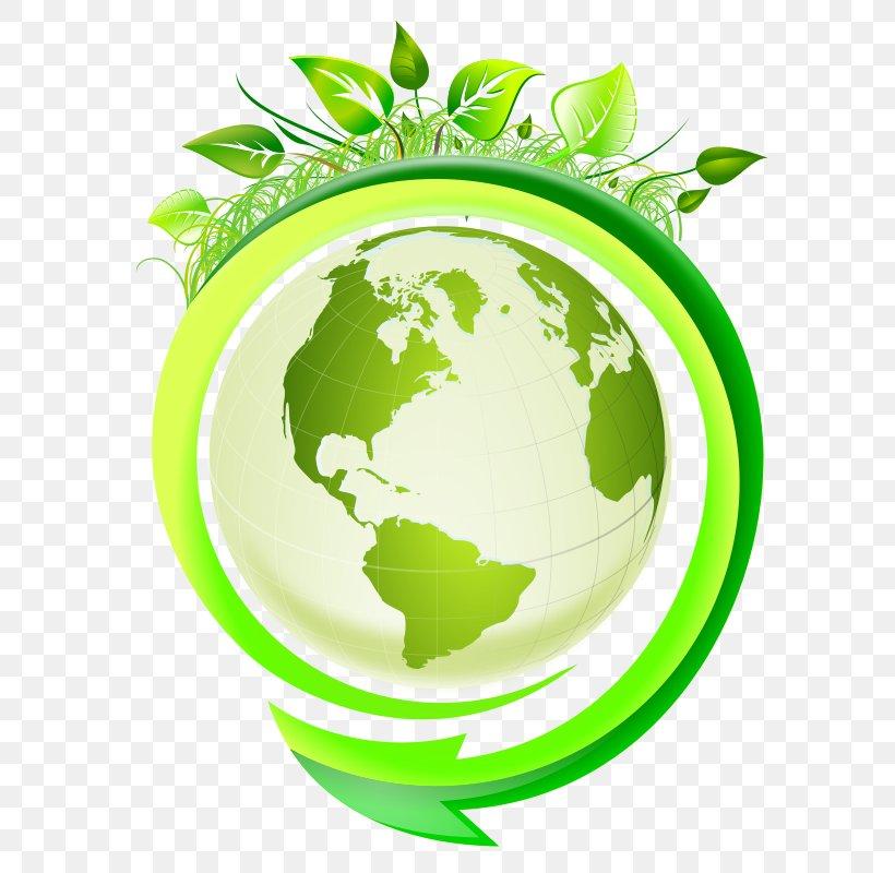 Natural Environment World Environment Day Environmental.