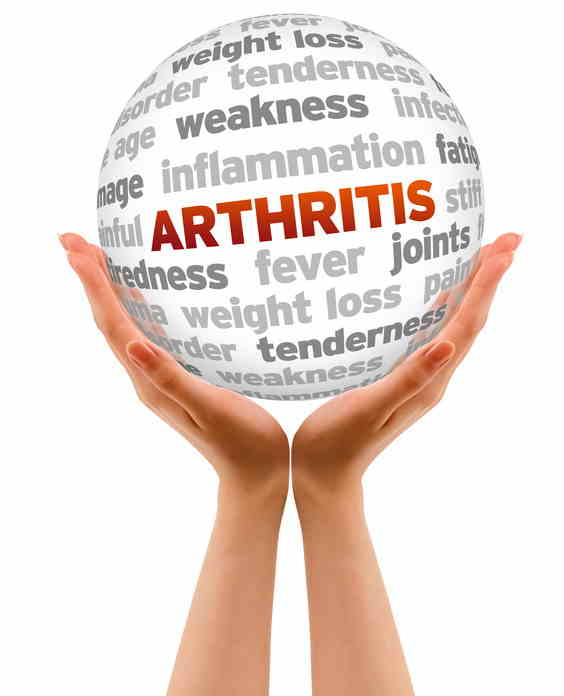 Homeopathic Medicine For Relief from Arthritis.