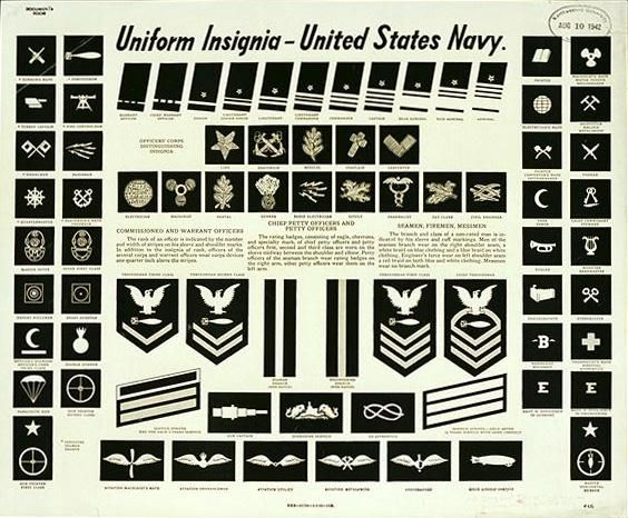 1000+ ideas about Military Insignia on Pinterest.