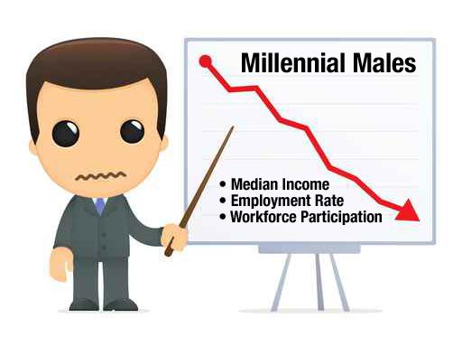 millennialmales.jpg.