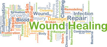 Free Wound Care Cliparts, Download Free Clip Art, Free Clip.