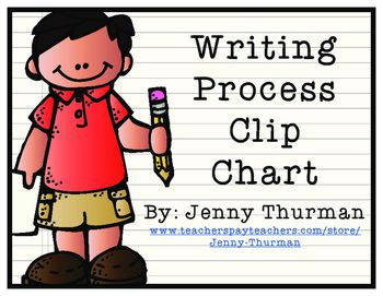 17 best ideas about Writing Process Charts on Pinterest.