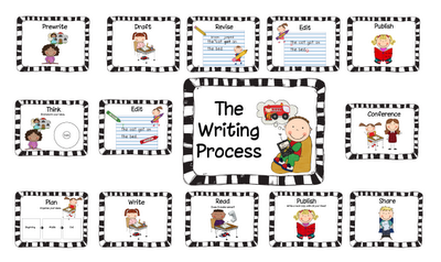 Clipart For Writing Process.