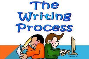 Writing process clipart 3 » Clipart Portal.