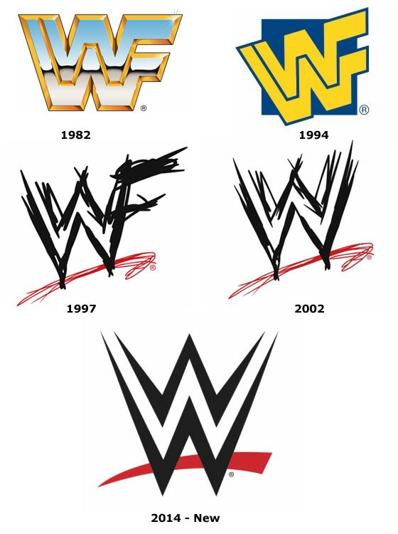 Which WWF/E logo is your personal favorite? : SquaredCircle.