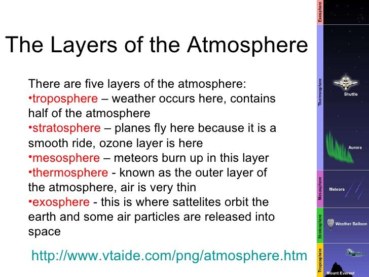 Atomosphere.