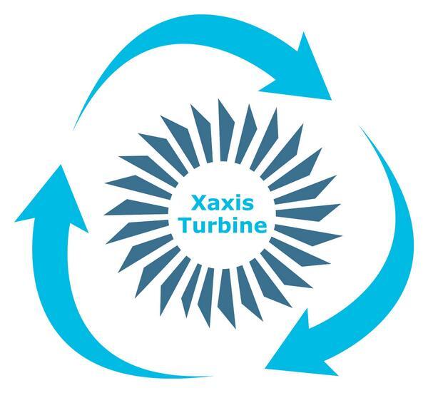 Xaxis on Twitter: \