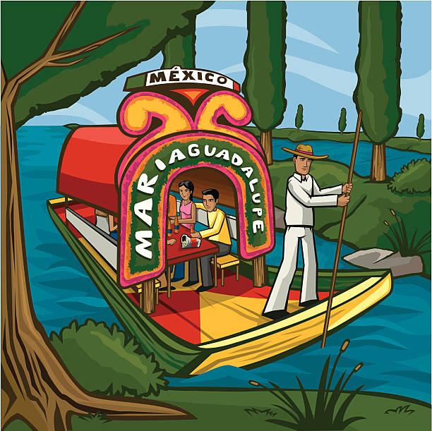 Xochimilco Gardens Clip Art, Vector Images & Illustrations.