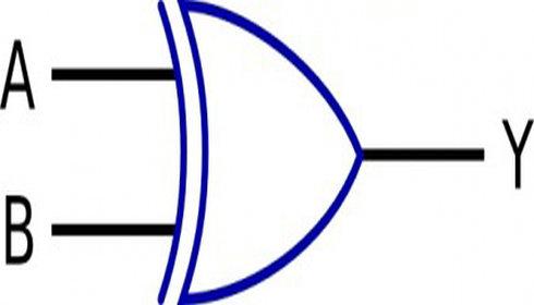 Xor Logic Functions Digital Electronics Clip Art.