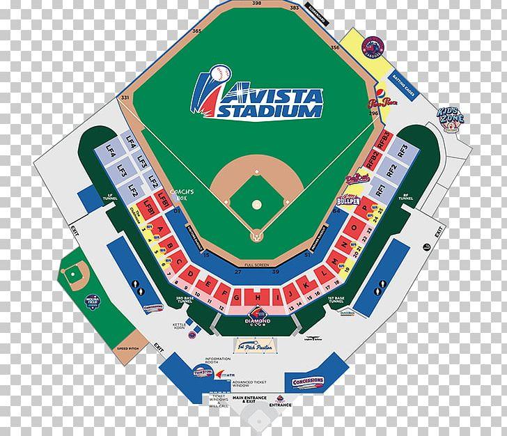 Avista Stadium Victory Field Spokane Indians Yankee Stadium.
