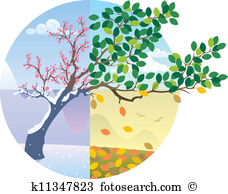 Annual cycle Clipart Royalty Free. 80 annual cycle clip art vector.