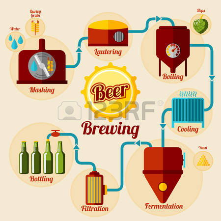 Beer Yeast Stock Photos & Pictures. Royalty Free Beer Yeast Images.