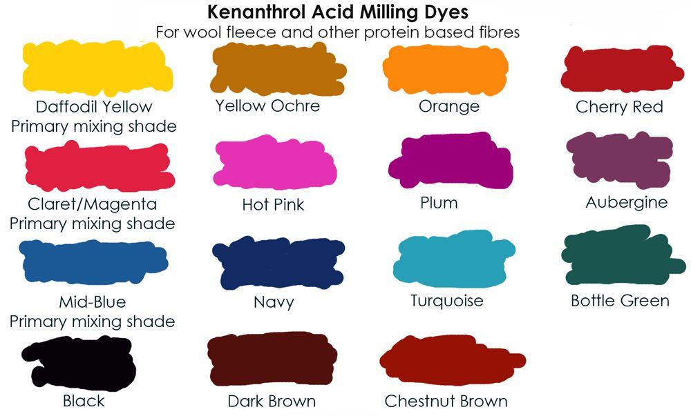 Ochre kenanthrol acid milling dye shade 25g.