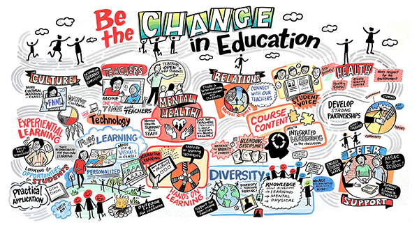 The Change Students Want.