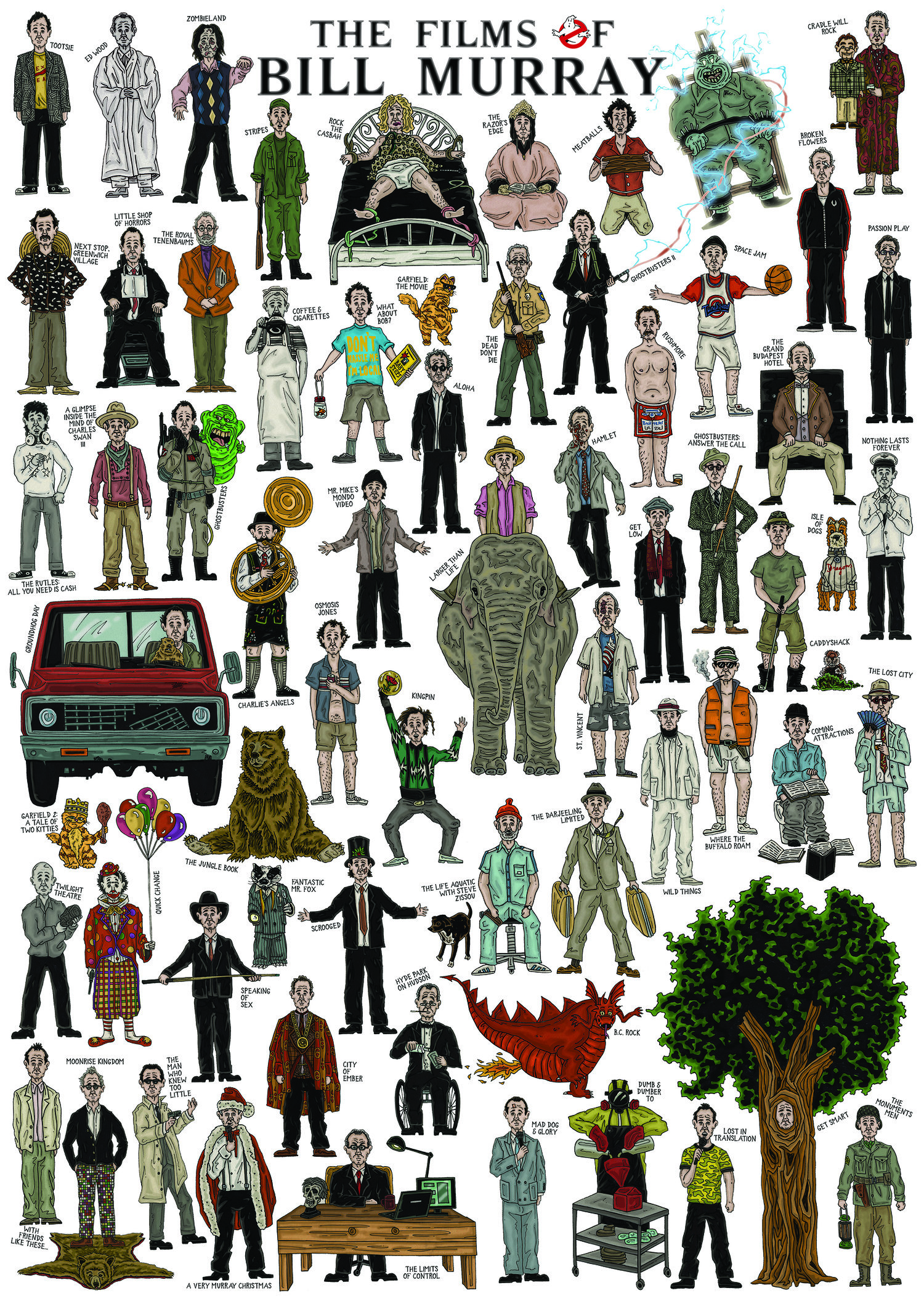INFOGRAPHIC: The films of Bill Murray — Every Movie Has a Lesson.