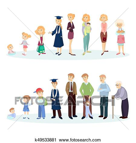 From young to old. Clipart.