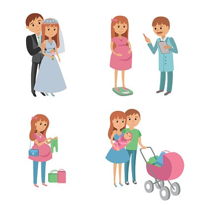 Set of Wedding Couple, Pregnant Parents, Young Family With.