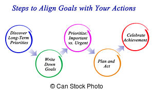 Steps to align goals with your actions Illustrations and.