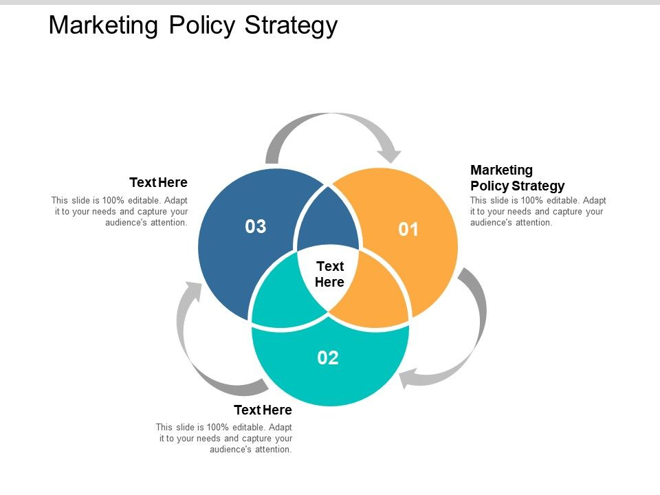 Marketing Policy Strategy Ppt Powerpoint Presentation File Ideas Cpb.