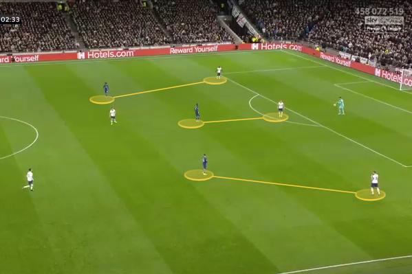 Michael Cox: how pressing Tottenham\'s back three and.