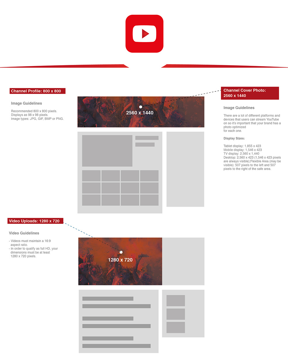 Latest Social Media Image Size and dimension to create the.