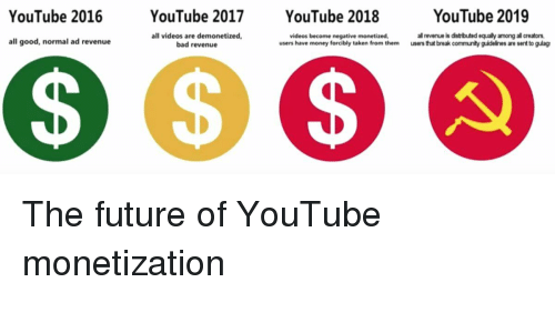 YouTube 2016 YouTube 2017 YouTube 2018 YouTube 2019 All.