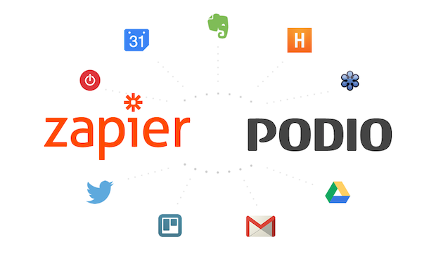 A Dozen New Podio Apps to Connect Perfectly with Zapier.