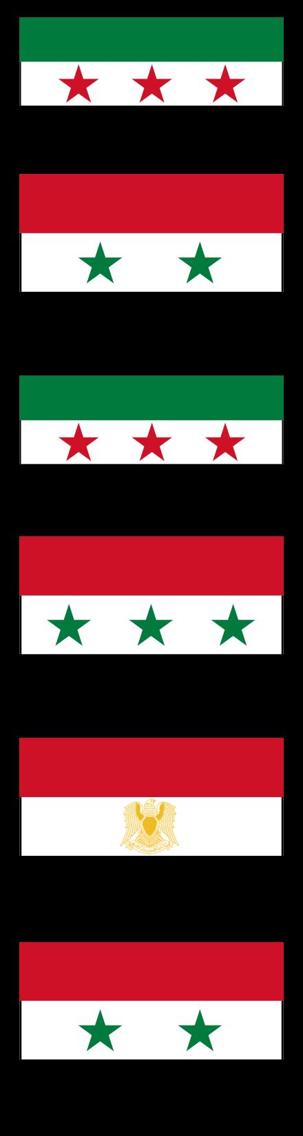 Zastava Sirije.