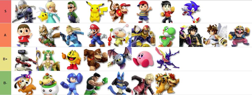 Zero's Smash Wii U Tier List Pt. 3: Mid.