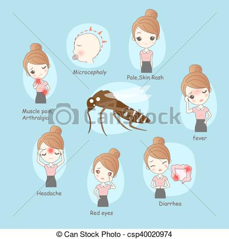 Vectors Illustration of Zika virus and woman.
