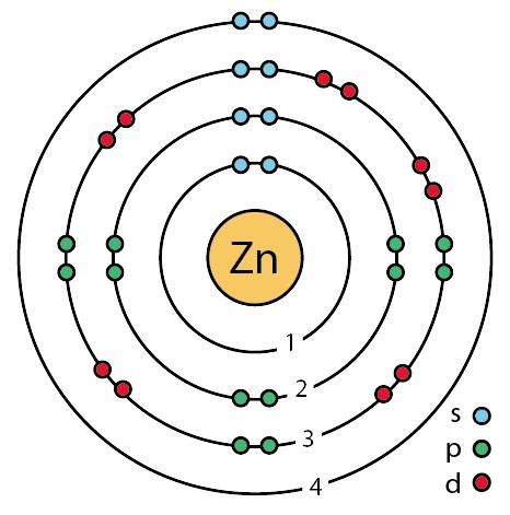 File:30 zinc (Zn) enhanced Bohr model.png.