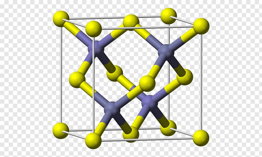 Zinc sulfide Sphalerite Wurtzite crystal structure Wurtzite.