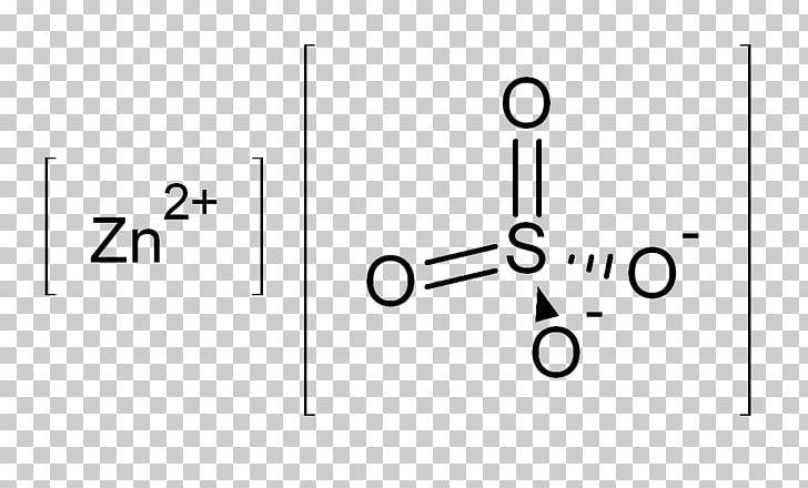 Zinc Sulfate Dietary Supplement Compounds Of Zinc PNG.