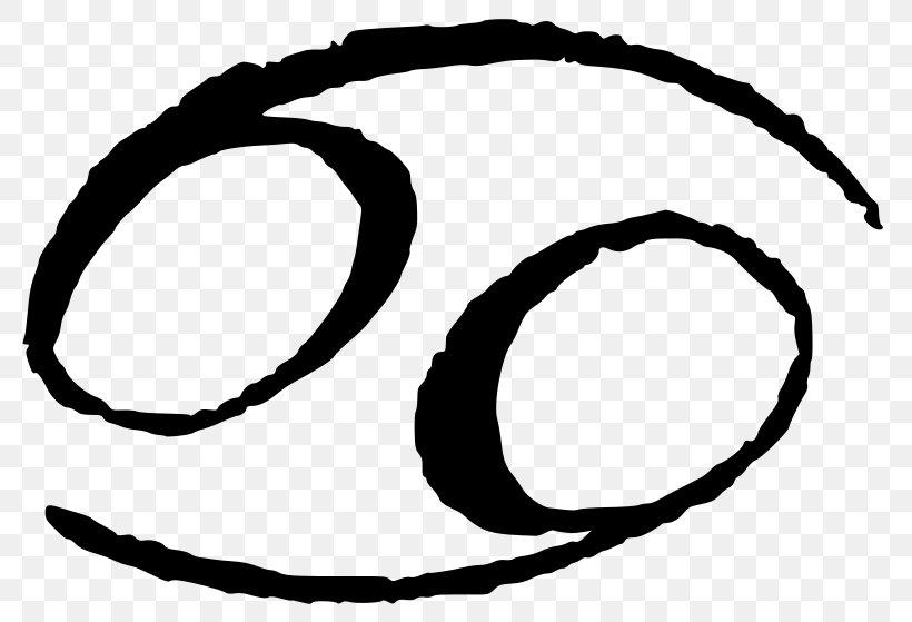Cancer Astrological Sign Zodiac Astrological Symbols, PNG.