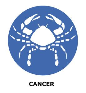 Cancer Zodiac Signs Clipart.