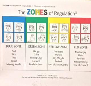 zones of regulation clipart #10