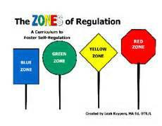 zones of regulation clipart #15