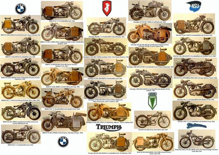 1000+ images about Motorrad on Pinterest.