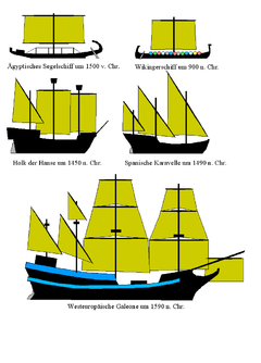 Segelschiff.